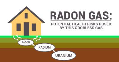 radongasremovalsystem